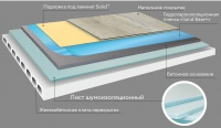 "Effective interfloor sound insulation – ""Bezshumka"""